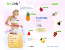 Top Diets