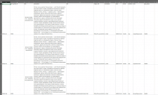 Создание файла-выгрузки для Google Merchant Center