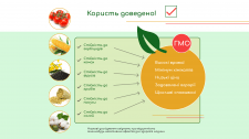 Баннер о ГМО