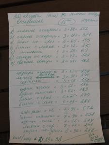 Составление меню