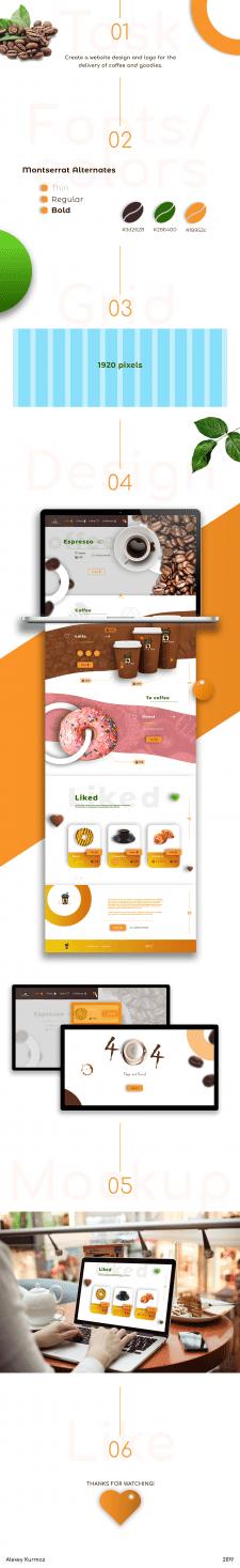 Дизайн сайта для доставки кофе