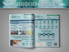 Инфографика для хостела Dream Hostel
