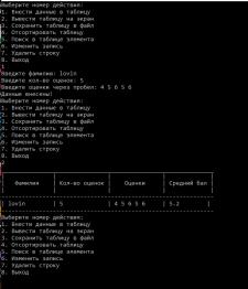Определить структурированный тип и набор функций д