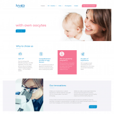 Настройка шаблона WordPress медицинская клиника