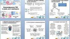 Разработка презентации по ТНК