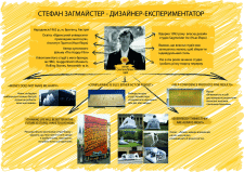 Инфографика про дизайнера