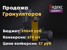 Яндекс Директ - Грануляторы