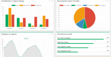 FORMA.INGELLO - CRM - ERP - автоматизация бизнеса