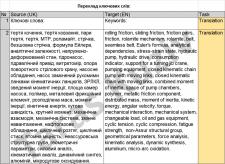 Переклад ключових слів: технічне спрямування