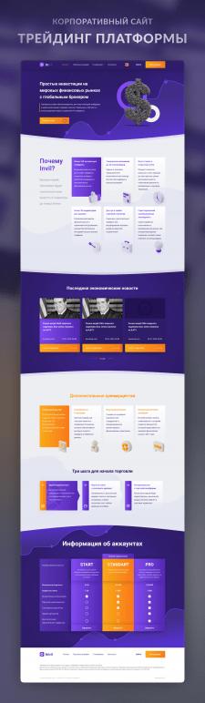 Корпоративный сайт Inivill