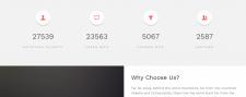Тема на WordPress