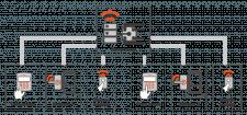 Инфографика. Система контроля доступа