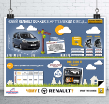 Инфографика для компании Renault