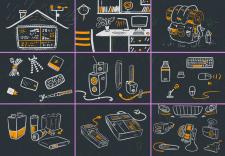 Категорії товарів на сайт