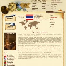 Наполнение туристического сайта