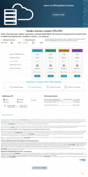 Верстка страницы для OsaHOST (HTML, CSS, JQuery)