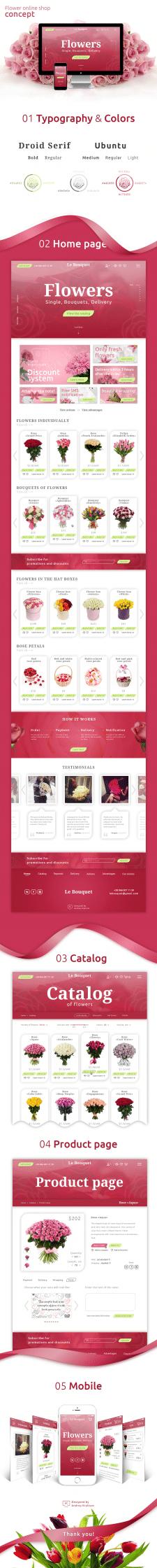 Интернет-магазин цветов. Презентация