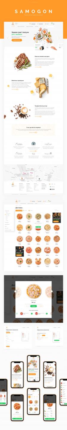 Редизайн сайта для продажи и доставки еды