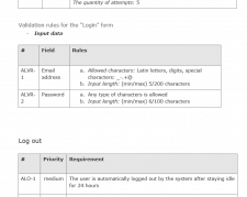 Software requirements in English: Validation rules