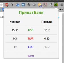 Расширение для Сhrome. Курс валют ПриватБанка