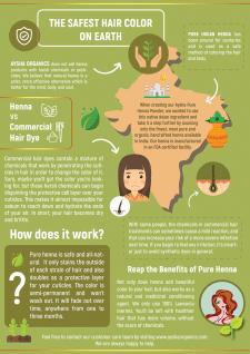 Инфографика по описанию ХНЫ для волос