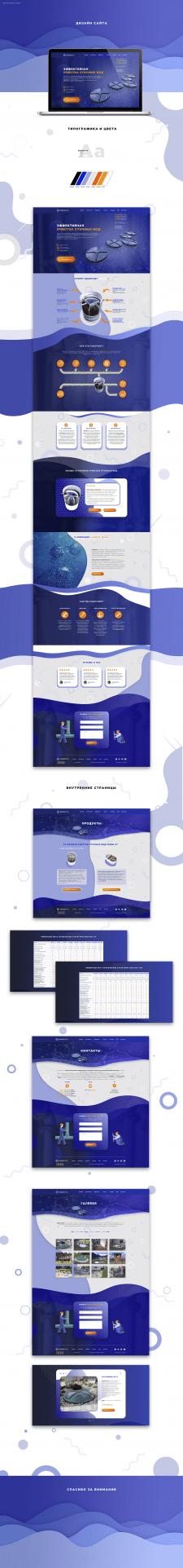 Дизайн сайта очистительных установок