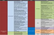Анализ конкурентов сайтов-агрегаторов ресторанов