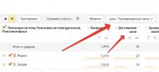 Поисковое продвижение в Яндекс: магазин мотошин
