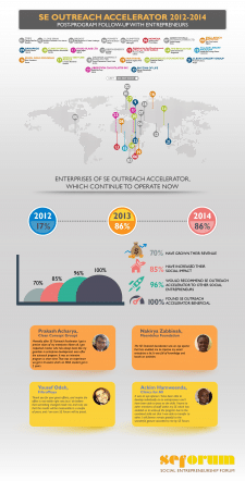 Інфографіка для закордонної фірми