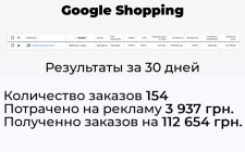 Google Shopping для интернет-магазина товаров для