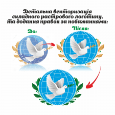 Векторизація та корекція складного логотипу