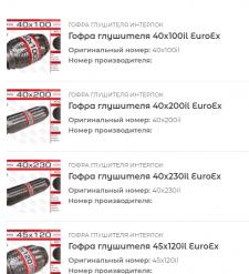 Добавление товаров / Редактирование цен -Wordpress