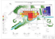 Функционально-планировочная организация города
