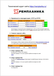 Технический аудит строительного ИМ remplanika.ru