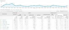 Контекст для агенства веб-моделей