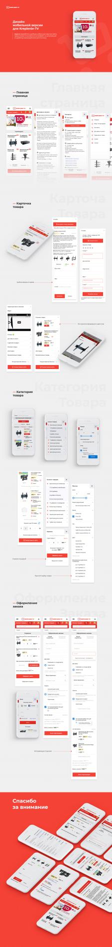 Мобильная версии сайта для Kreplenie-TV