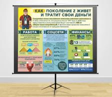 Плакат образовательного проекта