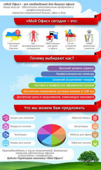 Инфографика Мой офис