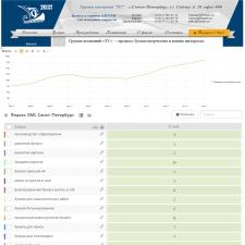 Компания оптовой продажи бумаги в ТОП5 Яндекс