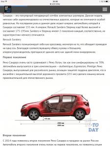 Статьи на автомобильную тематику