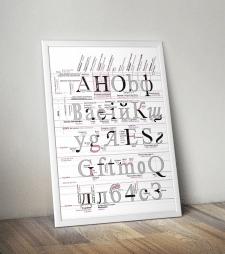 Візуалізація типографіки