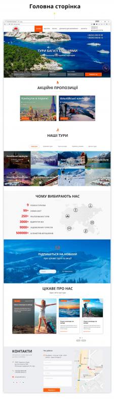 Редизайн туристичної фірми