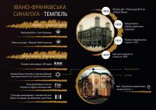 Інфографіка про архітектурну споруду