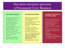 Специалист интернет-рекламы Рекламной Сети Яндекса