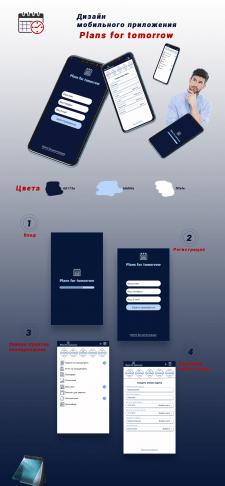 Дизайн мобильного приложения *Планировщик*