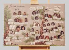 Оформление генеалогического древа