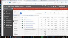 Настройка всех видов рекламы в Google Adwords