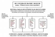 Конвертация таблиц из ПДФ в Ворд с переводом
