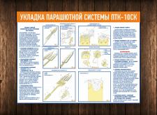 Стенд с иллюстрациями (укладка парашюта)