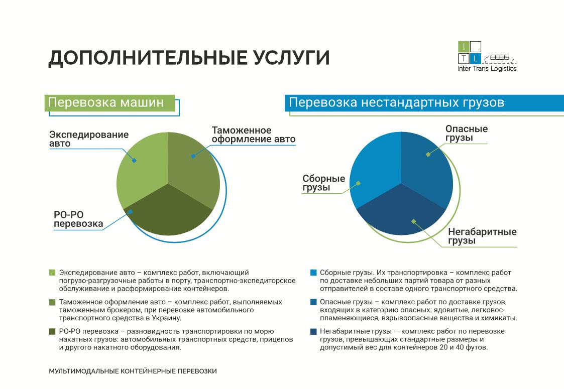 Создание логотипов фриланс удалённая работа в интернете на дому вакансии киров